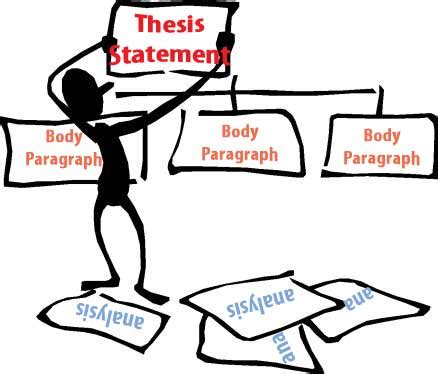 Argument essay topics with comments